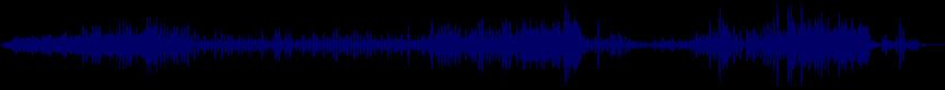 waveform of track #26622