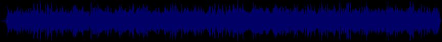 waveform of track #26640