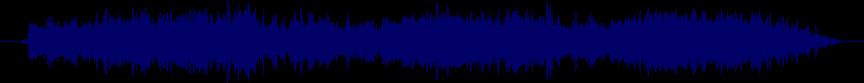 waveform of track #26778