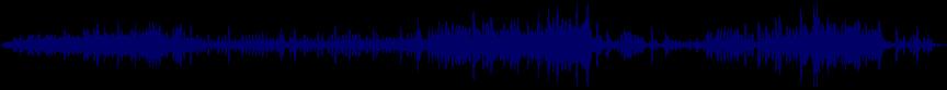 waveform of track #26800