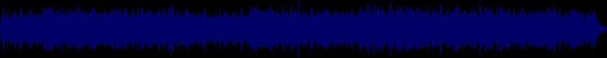 waveform of track #26820