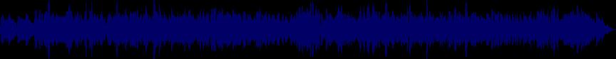 waveform of track #26822