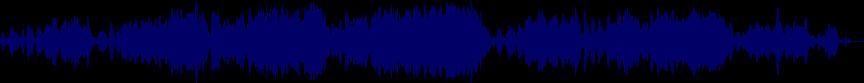waveform of track #26844