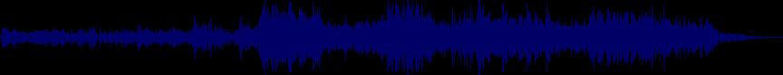waveform of track #26859