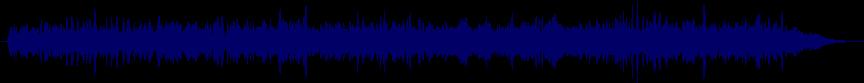 waveform of track #26876
