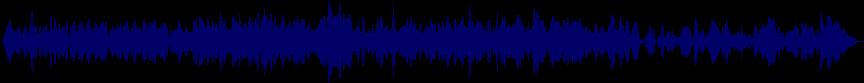waveform of track #26912