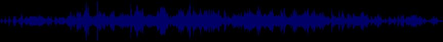waveform of track #26918