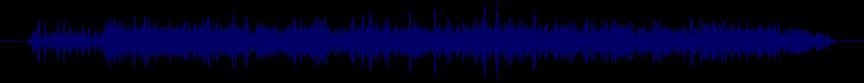 waveform of track #26933