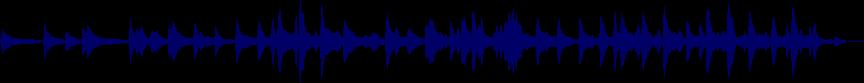 waveform of track #26982