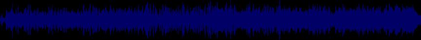 waveform of track #26988
