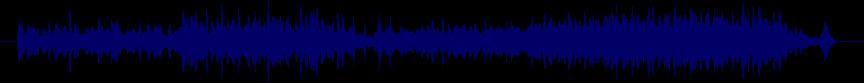 waveform of track #27029
