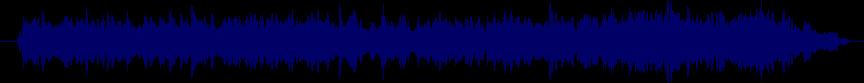 waveform of track #27032