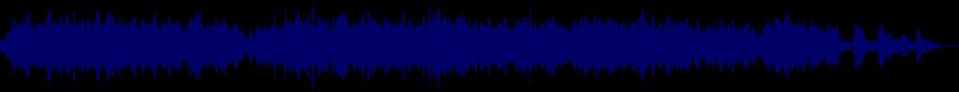 waveform of track #27037