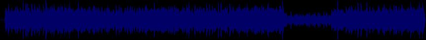 waveform of track #27048