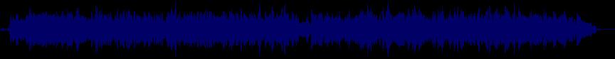 waveform of track #27063