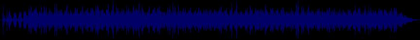 waveform of track #27077