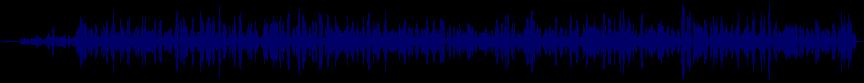 waveform of track #27081