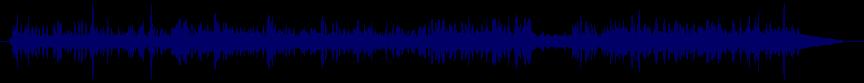 waveform of track #27086