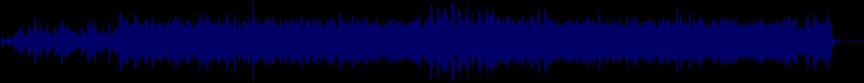 waveform of track #27097