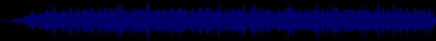 waveform of track #27107