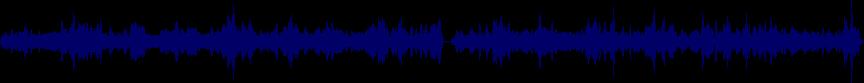 waveform of track #27113