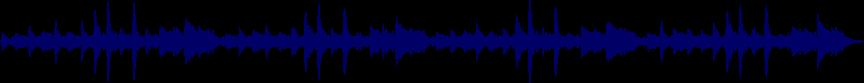 waveform of track #27130