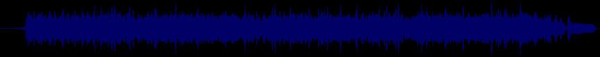 waveform of track #27173