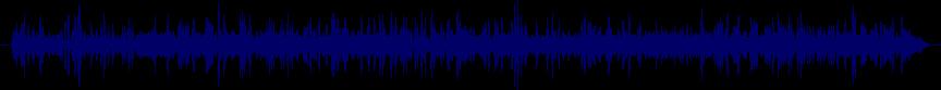 waveform of track #27203