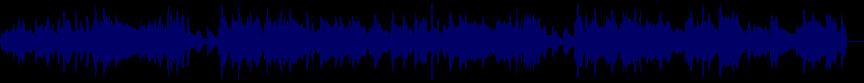 waveform of track #27211