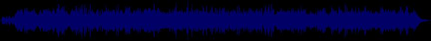 waveform of track #27219