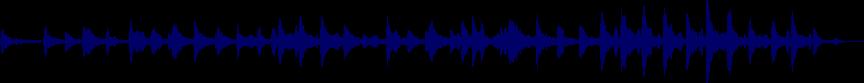 waveform of track #27225