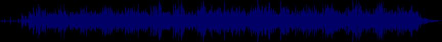 waveform of track #27233