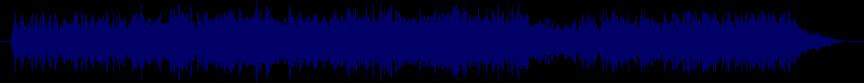 waveform of track #27250