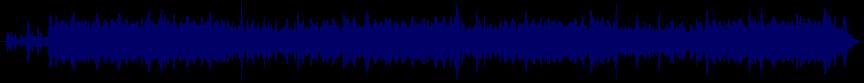 waveform of track #27253