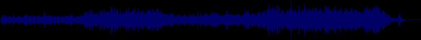 waveform of track #27254