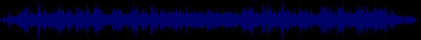 waveform of track #27262
