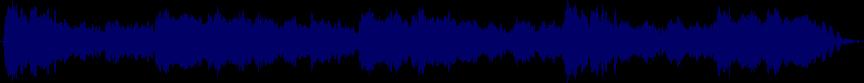 waveform of track #27332