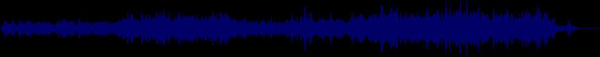 waveform of track #27337