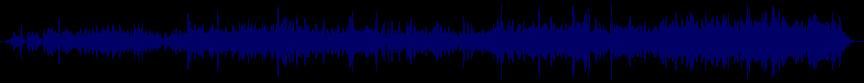waveform of track #27339