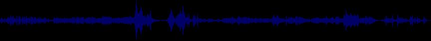 waveform of track #27341