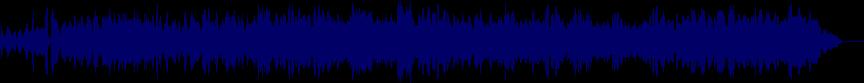 waveform of track #27343