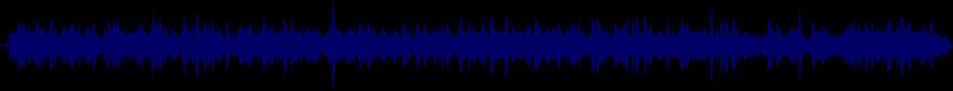 waveform of track #27354