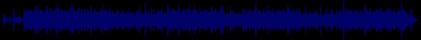 waveform of track #27355