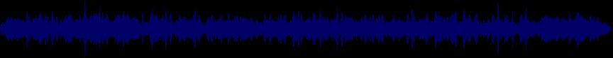 waveform of track #27359