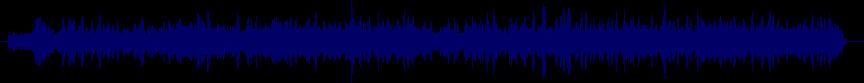 waveform of track #27365