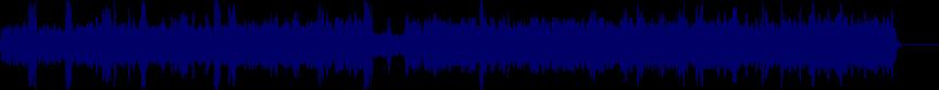 waveform of track #27377