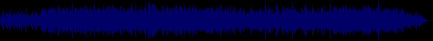 waveform of track #27387