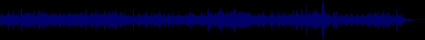 waveform of track #27401