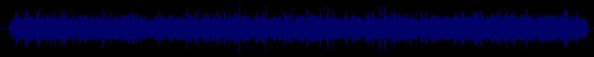 waveform of track #27422