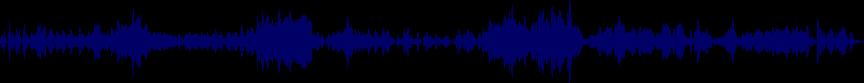 waveform of track #27430